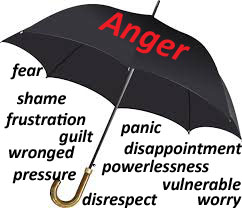 Anger Umbrella
